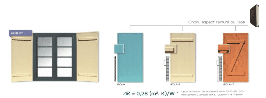 volet aluminium isolant perfect volets en aluminium modles avec me isolante en polystyrne pour. Black Bedroom Furniture Sets. Home Design Ideas